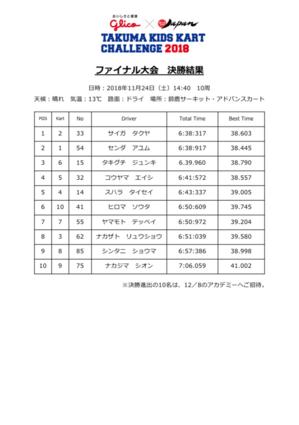 ファイナル決勝.png