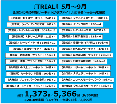 TRIAL2019.png